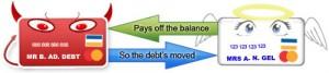 Tarjetas de Credito Buenas o Malas, depende de nosotros
